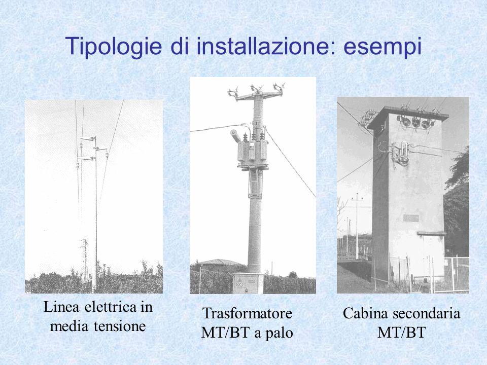Tipologie di installazione: esempi Linea elettrica in media tensione Trasformatore MT/BT a palo Cabina secondaria MT/BT