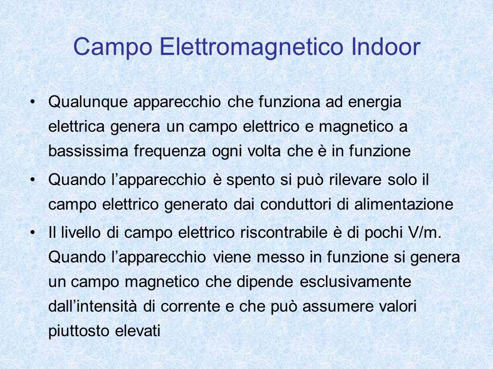 Campo Elettromagnetico Indoor Qualunque apparecchio che funziona ad energia elettrica genera un campo elettrico e magnetico a bassissima frequenza ogn