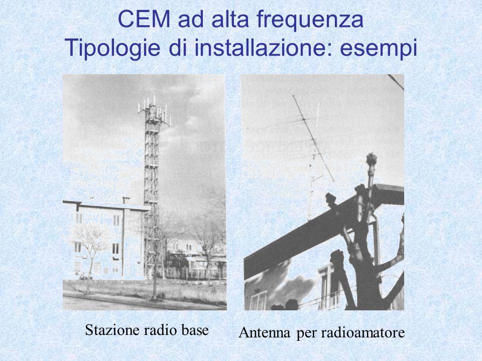 CEM ad alta frequenza Tipologie di installazione: esempi Stazione radio base Antenna per radioamatore
