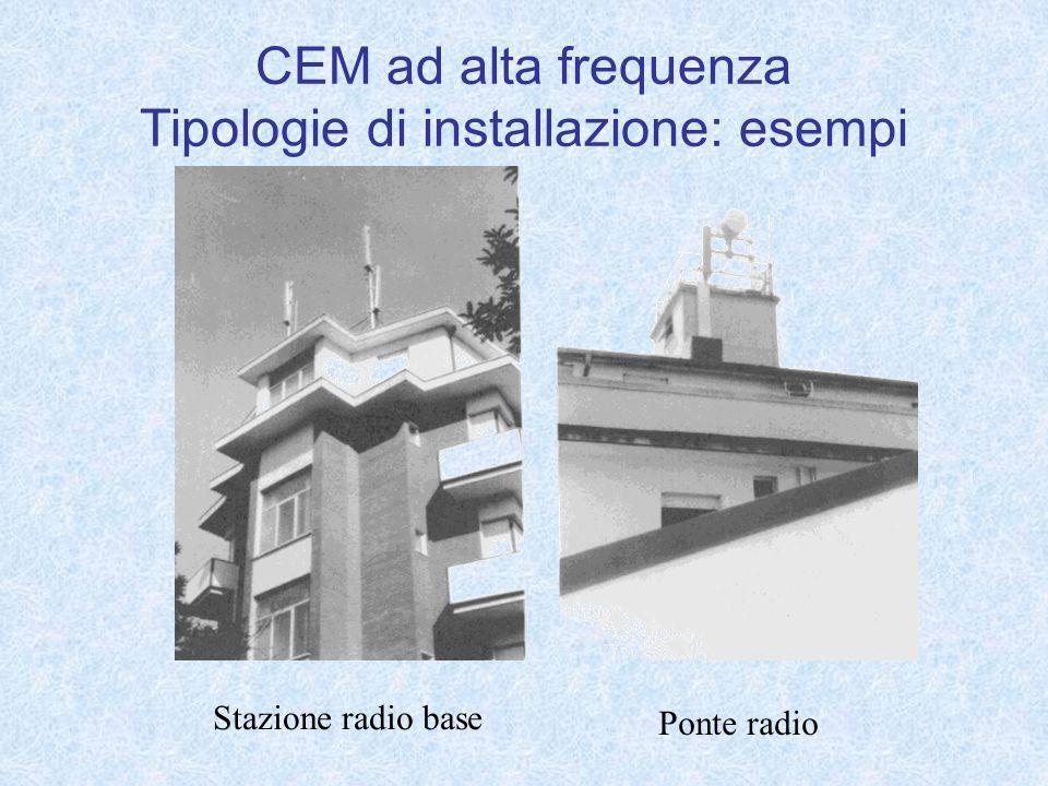 Stazione radio base Ponte radio CEM ad alta frequenza Tipologie di installazione: esempi