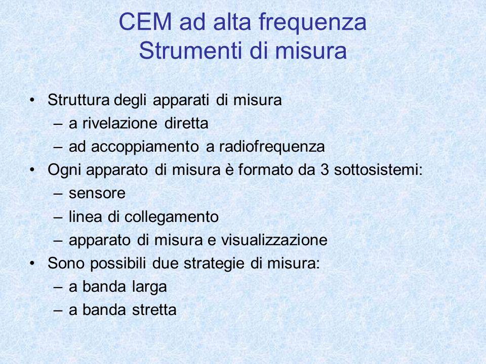 CEM ad alta frequenza Strumenti di misura Struttura degli apparati di misura –a rivelazione diretta –ad accoppiamento a radiofrequenza Ogni apparato d
