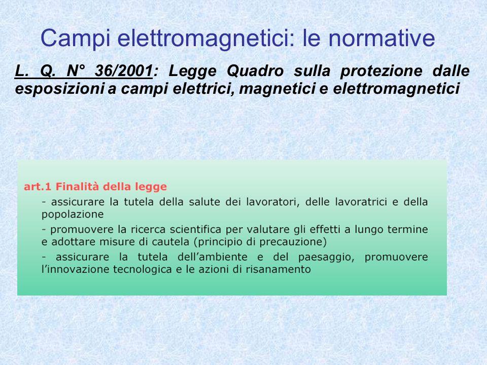 Campi elettromagnetici: le normative L. Q. N° 36/2001: Legge Quadro sulla protezione dalle esposizioni a campi elettrici, magnetici e elettromagnetici