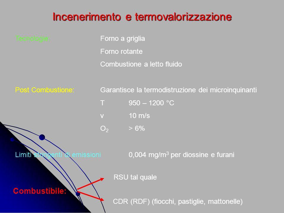 Incenerimento e termovalorizzazione Tecnologie:Forno a griglia Forno rotante Combustione a letto fluido Post Combustione:Garantisce la termodistruzion