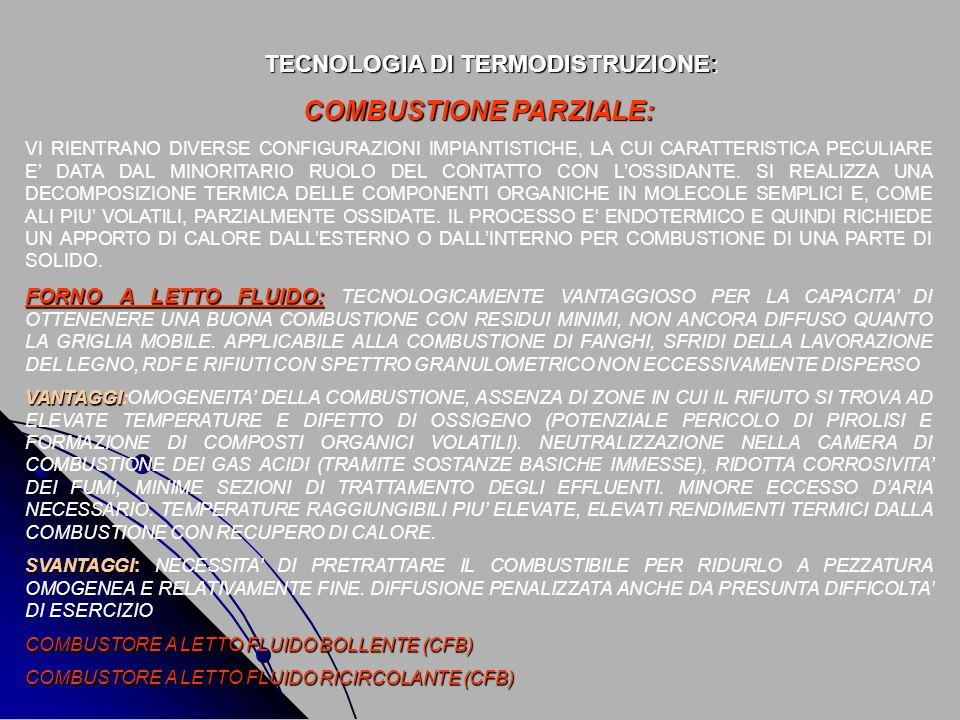 TECNOLOGIA DI TERMODISTRUZIONE: FORNO A LETTO FLUIDO: FORNO A LETTO FLUIDO: TECNOLOGICAMENTE VANTAGGIOSO PER LA CAPACITA DI OTTENENERE UNA BUONA COMBU