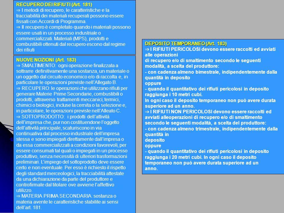 RECUPERO DEI RIFIUTI (Art. 181) I metodi di recupero, le caratteristiche e la tracciabilità dei materiali recuperati possono essere fissati con Accord