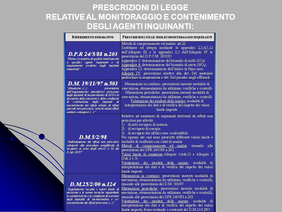 PRESCRIZIONI DI LEGGE RELATIVE AL MONITORAGGIO E CONTENIMENTO DEGLI AGENTI INQUINANTI: