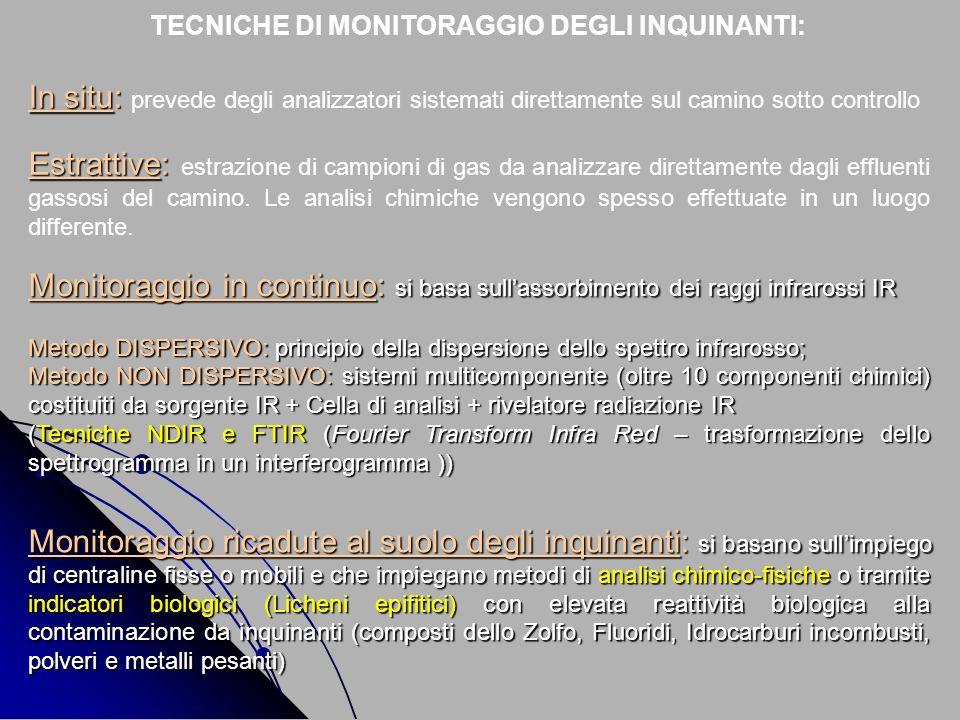 TECNICHE DI MONITORAGGIO DEGLI INQUINANTI: In situ: In situ: prevede degli analizzatori sistemati direttamente sul camino sotto controllo Estrattive: