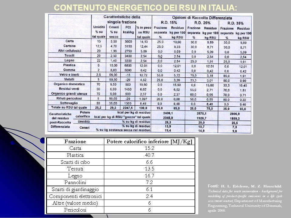 CONTENUTO ENERGETICO DEI RSU IN ITALIA: Fonti: H. L. Erichsen, M. Z. Hauschild: Technical data for waste incineration - background for modelling of pr