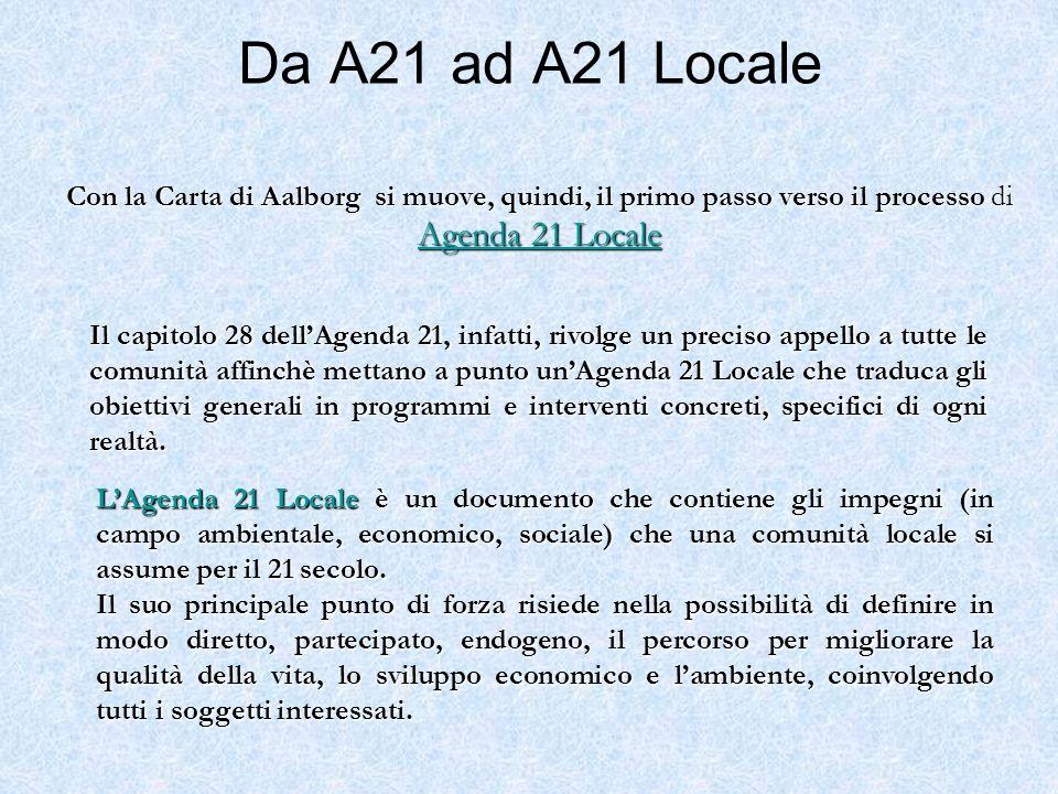 Da A21 ad A21 Locale Con la Carta di Aalborg si muove, quindi, il primo passo verso il processo di Agenda 21 Locale Il capitolo 28 dellAgenda 21, infa