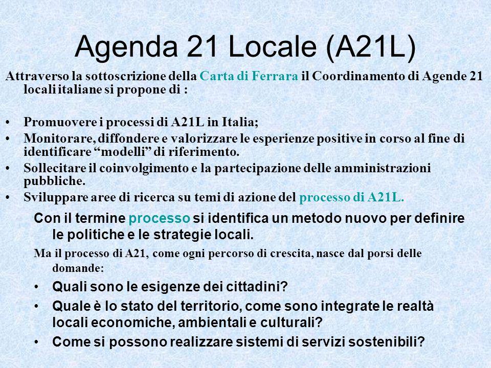 Attraverso la sottoscrizione della Carta di Ferrara il Coordinamento di Agende 21 locali italiane si propone di : Promuovere i processi di A21L in Ita