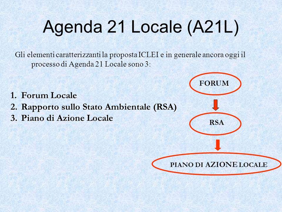 Gli elementi caratterizzanti la proposta ICLEI e in generale ancora oggi il processo di Agenda 21 Locale sono 3 : Agenda 21 Locale (A21L) PIANO DI AZI