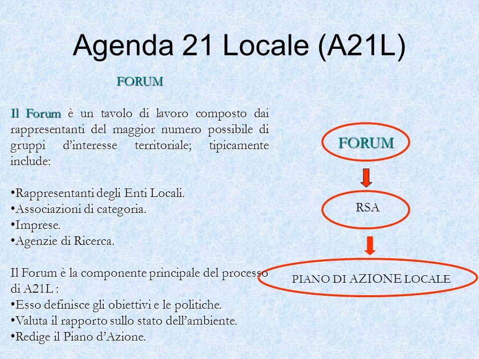 Agenda 21 Locale (A21L) PIANO DI AZIONE LOCALE FORUM FORUM RSA FORUM Il Forum è un tavolo di lavoro composto dai rappresentanti del maggior numero pos