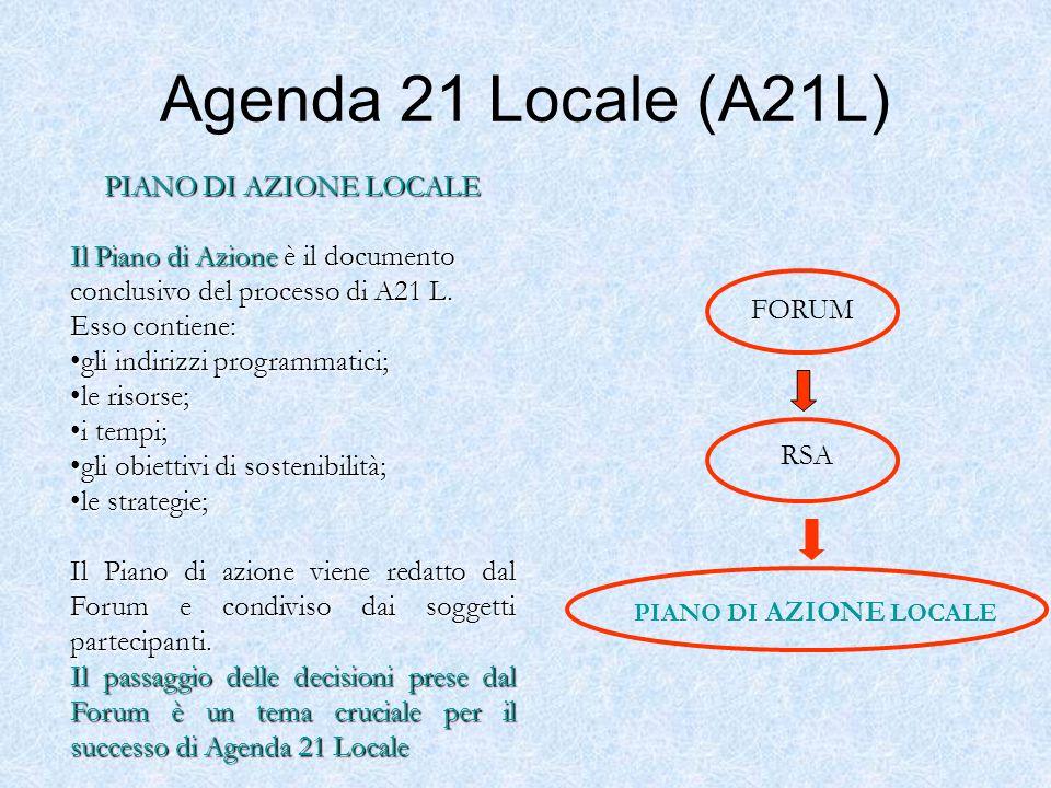 Agenda 21 Locale (A21L) PIANO DI AZIONE LOCALE FORUM RSA PIANO DI AZIONE LOCALE Il Piano di Azione è il documento conclusivo del processo di A21 L. Es