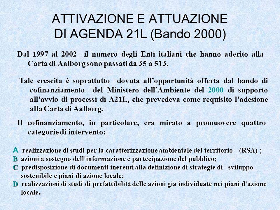 Dal 1997 al 2002 il numero degli Enti italiani che hanno aderito alla Carta di Aalborg sono passati da 35 a 513. ATTIVAZIONE E ATTUAZIONE DI AGENDA 21
