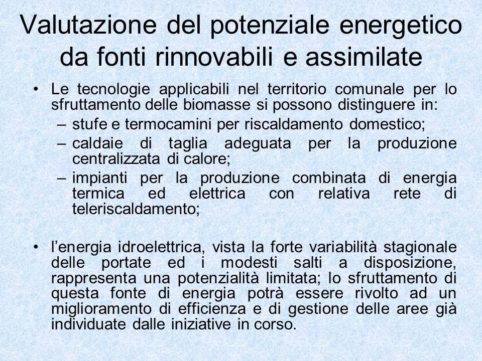 Valutazione del potenziale energetico da fonti rinnovabili e assimilate Le tecnologie applicabili nel territorio comunale per lo sfruttamento delle bi