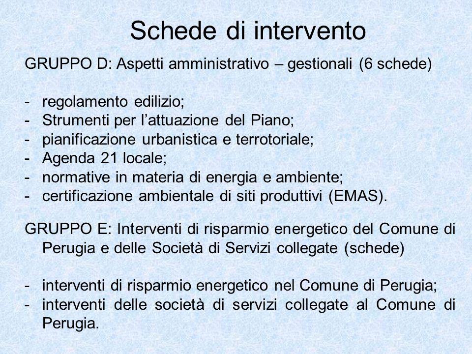 Schede di intervento GRUPPO D: Aspetti amministrativo – gestionali (6 schede) -regolamento edilizio; -Strumenti per lattuazione del Piano; -pianificaz