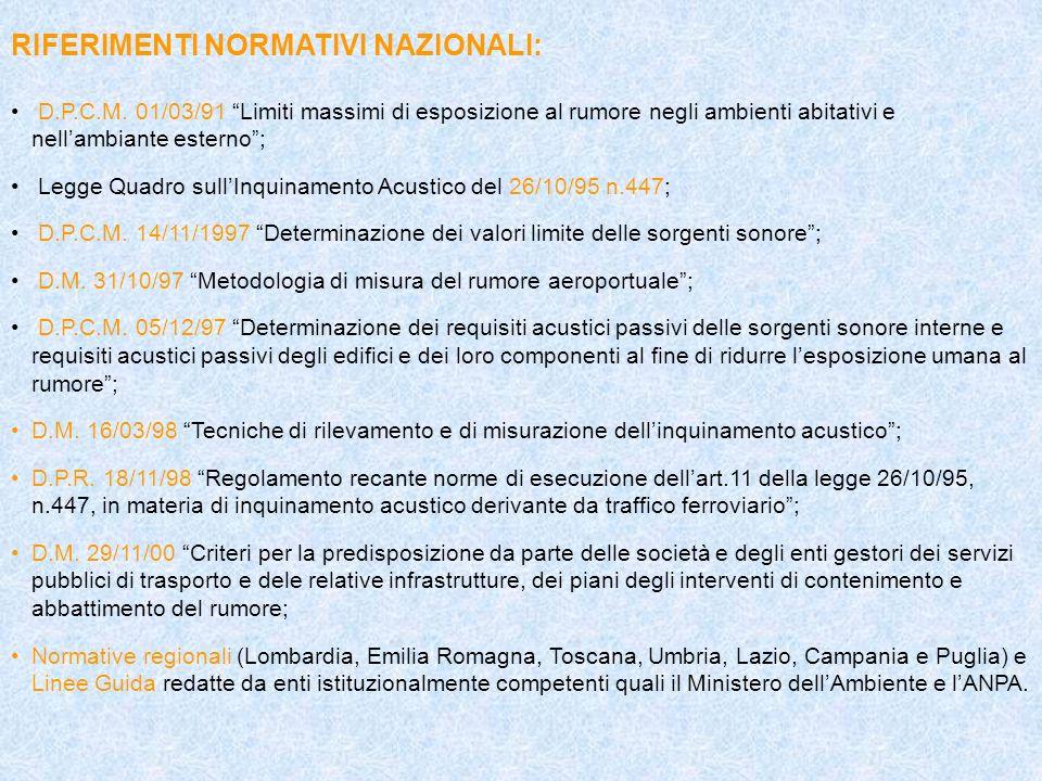 RIFERIMENTI NORMATIVI NAZIONALI: D.P.C.M. 01/03/91 Limiti massimi di esposizione al rumore negli ambienti abitativi e nellambiante esterno; Legge Quad