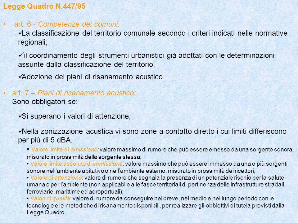 Legge Quadro N.447/95 art. 6 - Competenze dei comuni: La classificazione del territorio comunale secondo i criteri indicati nelle normative regionali;