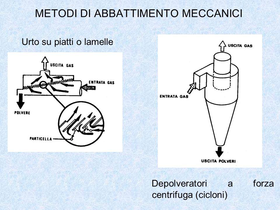 METODI DI ABBATTIMENTO MECCANICI Depolveratori a forza centrifuga (cicloni) Urto su piatti o lamelle
