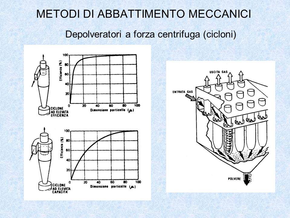 METODI DI ABBATTIMENTO MECCANICI Depolveratori a forza centrifuga (cicloni)