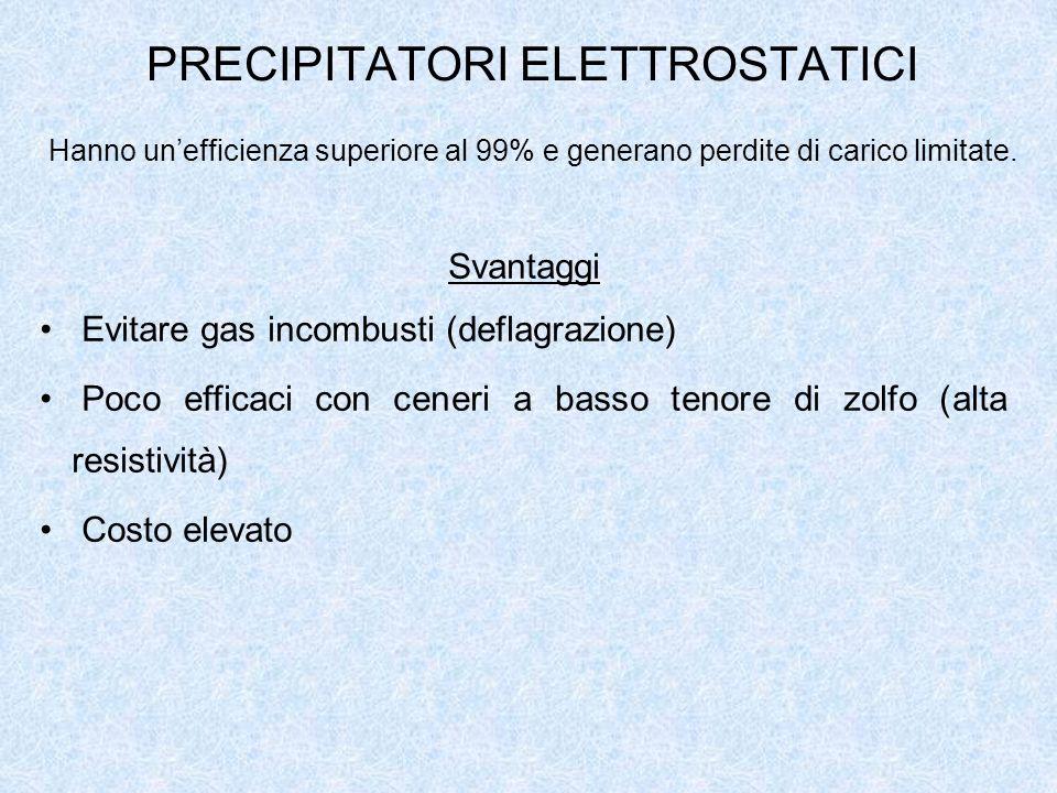PRECIPITATORI ELETTROSTATICI Svantaggi Evitare gas incombusti (deflagrazione) Poco efficaci con ceneri a basso tenore di zolfo (alta resistività) Cost