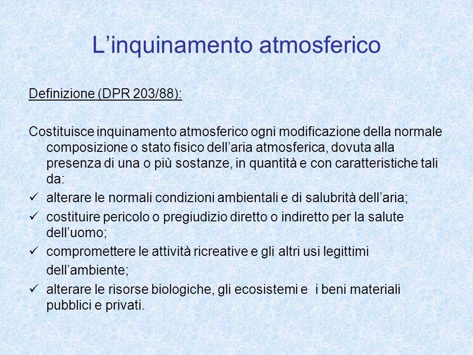 Linquinamento atmosferico Definizione (DPR 203/88): Costituisce inquinamento atmosferico ogni modificazione della normale composizione o stato fisico