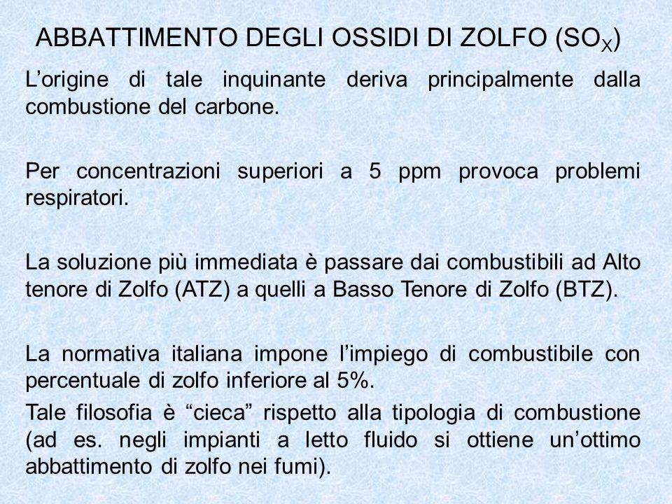 ABBATTIMENTO DEGLI OSSIDI DI ZOLFO (SO X ) Lorigine di tale inquinante deriva principalmente dalla combustione del carbone. Per concentrazioni superio