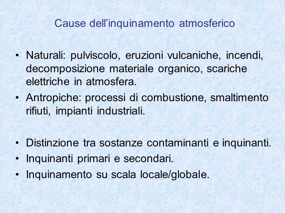 Desolforazione a secco Si spruzza verso i fumi CaO (calce) atomizzata, ossia in particelle di dimensioni estremamente ridotte.