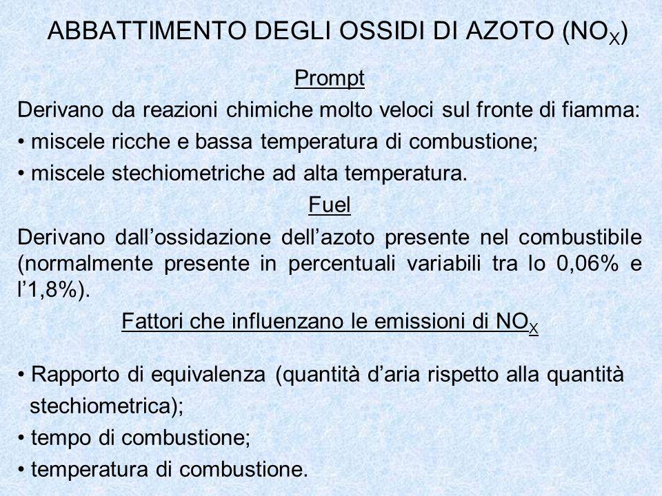ABBATTIMENTO DEGLI OSSIDI DI AZOTO (NO X ) Prompt Derivano da reazioni chimiche molto veloci sul fronte di fiamma: miscele ricche e bassa temperatura