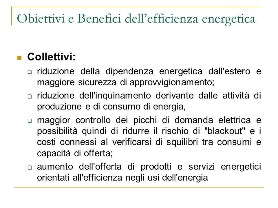 Obiettivi e Benefici dellefficienza energetica Collettivi: riduzione della dipendenza energetica dall'estero e maggiore sicurezza di approvvigionament