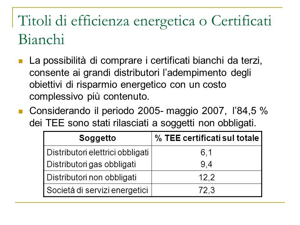 Titoli di efficienza energetica o Certificati Bianchi La possibilità di comprare i certificati bianchi da terzi, consente ai grandi distributori ladem