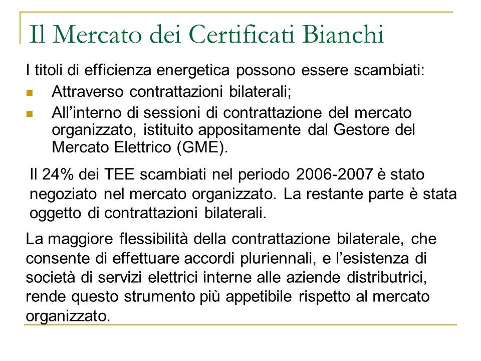 Il Mercato dei Certificati Bianchi I titoli di efficienza energetica possono essere scambiati: Attraverso contrattazioni bilaterali; Allinterno di ses
