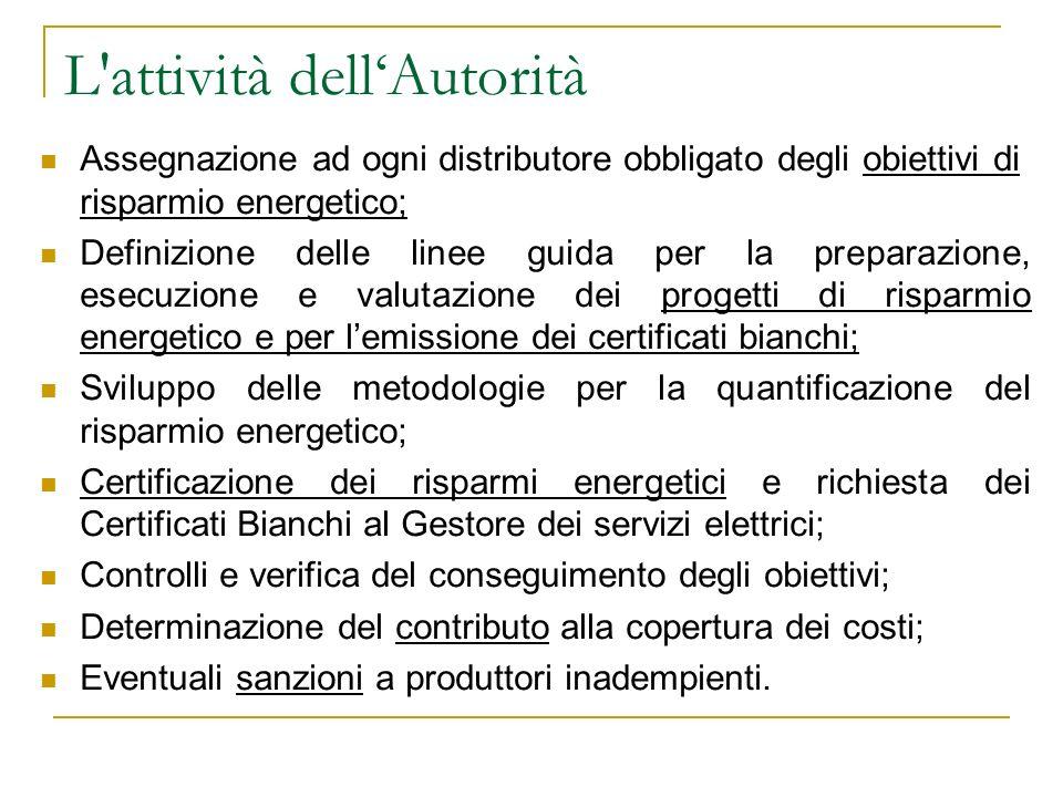 L'attività dellAutorità Assegnazione ad ogni distributore obbligato degli obiettivi di risparmio energetico; Definizione delle linee guida per la prep