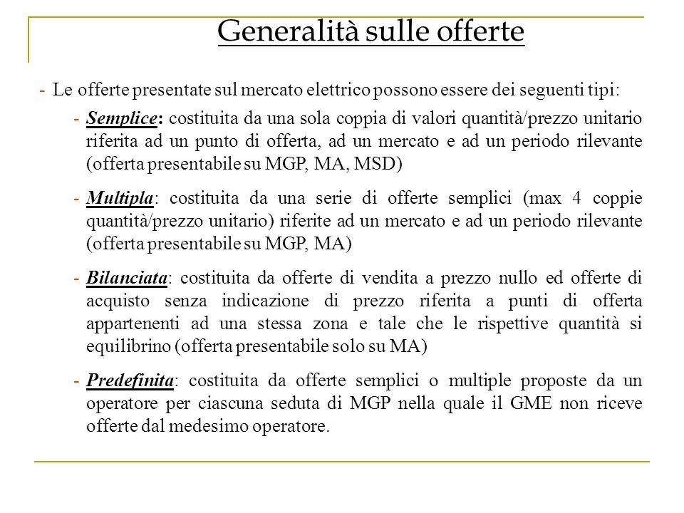Generalità sulle offerte -Le offerte presentate sul mercato elettrico possono essere dei seguenti tipi: -Semplice: costituita da una sola coppia di va