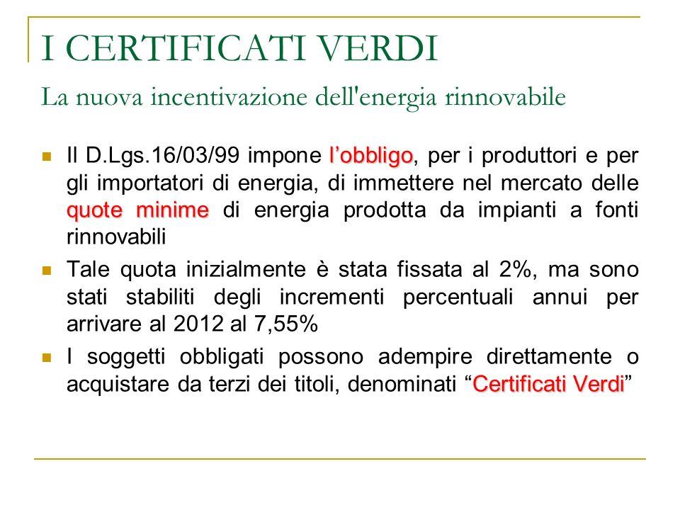 I CERTIFICATI VERDI La nuova incentivazione dell'energia rinnovabile lobbligo quote minime Il D.Lgs.16/03/99 impone lobbligo, per i produttori e per g
