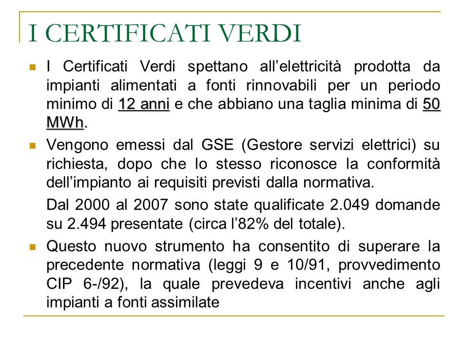 I CERTIFICATI VERDI 12 anni50 MWh. I Certificati Verdi spettano allelettricità prodotta da impianti alimentati a fonti rinnovabili per un periodo mini