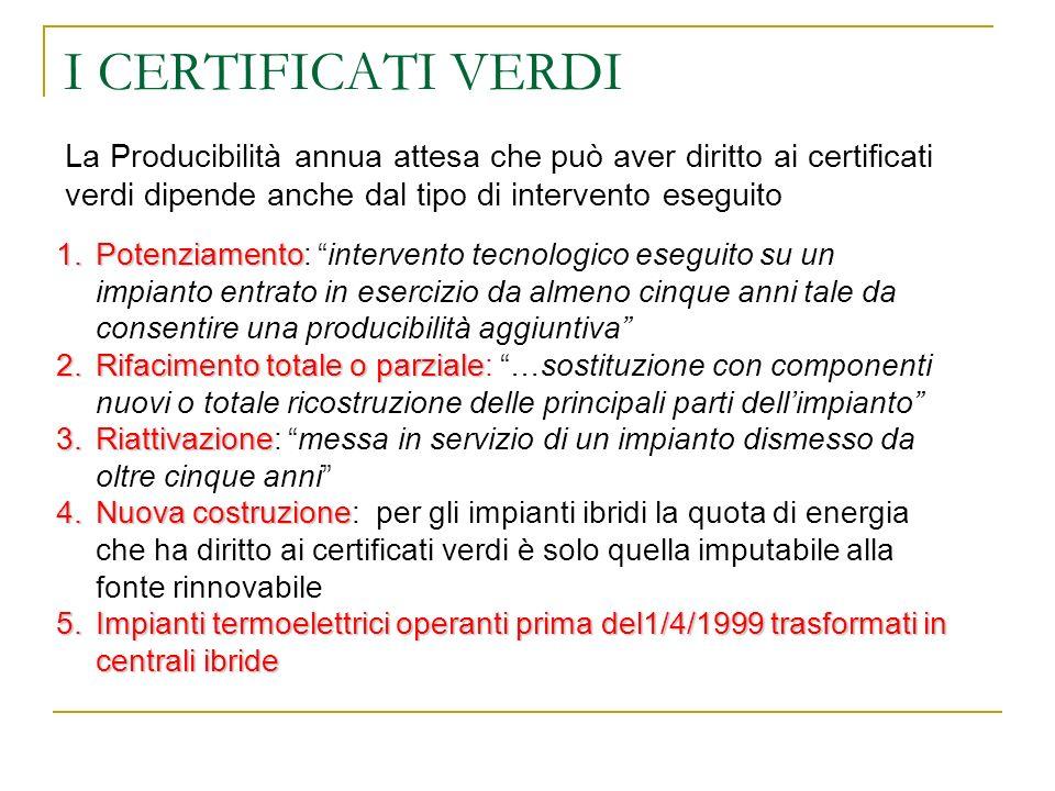La Producibilità annua attesa che può aver diritto ai certificati verdi dipende anche dal tipo di intervento eseguito I CERTIFICATI VERDI 1.Potenziame
