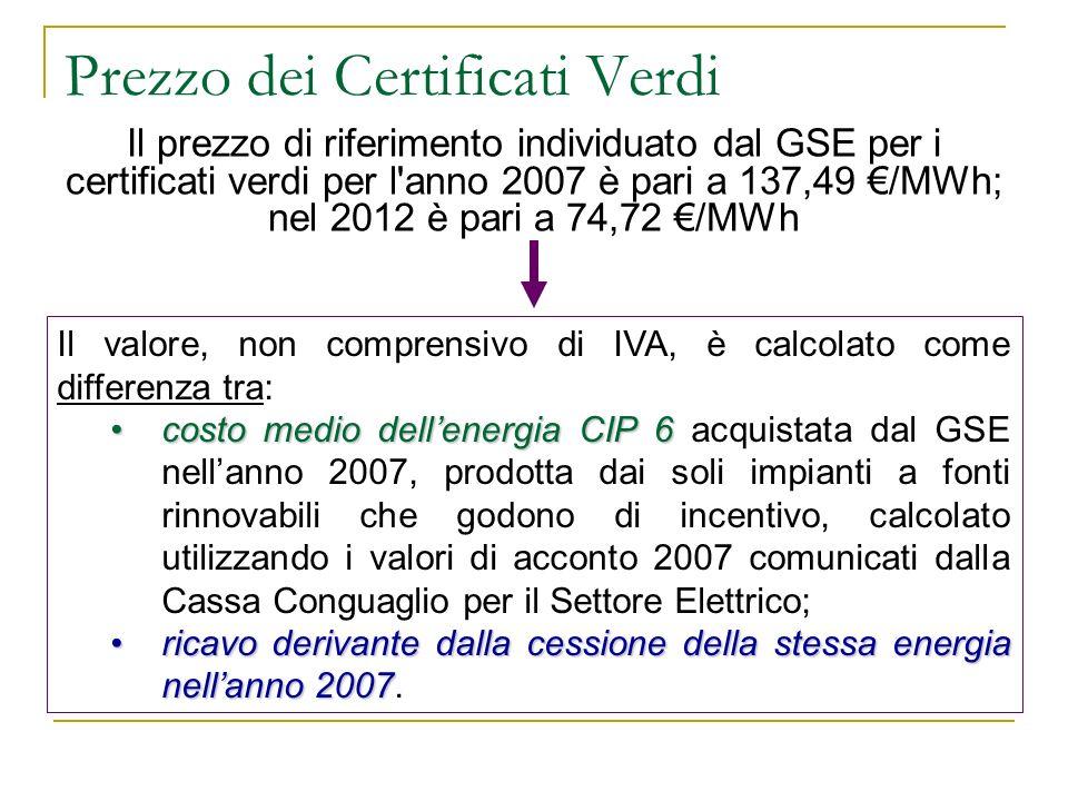 Prezzo dei Certificati Verdi Il prezzo di riferimento individuato dal GSE per i certificati verdi per l'anno 2007 è pari a 137,49 /MWh; nel 2012 è par