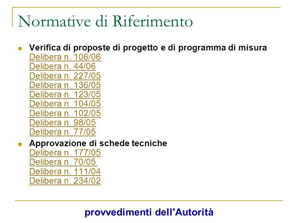 Normative di Riferimento Verifica di proposte di progetto e di programma di misura Delibera n. 106/06 Delibera n. 44/06 Delibera n. 227/05 Delibera n.