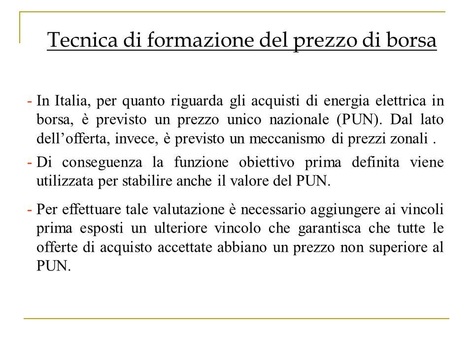Tecnica di formazione del prezzo di borsa -In Italia, per quanto riguarda gli acquisti di energia elettrica in borsa, è previsto un prezzo unico nazio