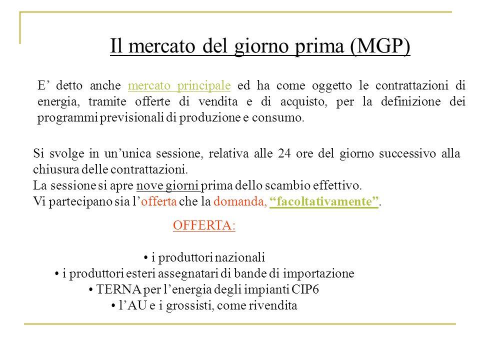 Il mercato del giorno prima (MGP) E detto anche mercato principale ed ha come oggetto le contrattazioni di energia, tramite offerte di vendita e di ac