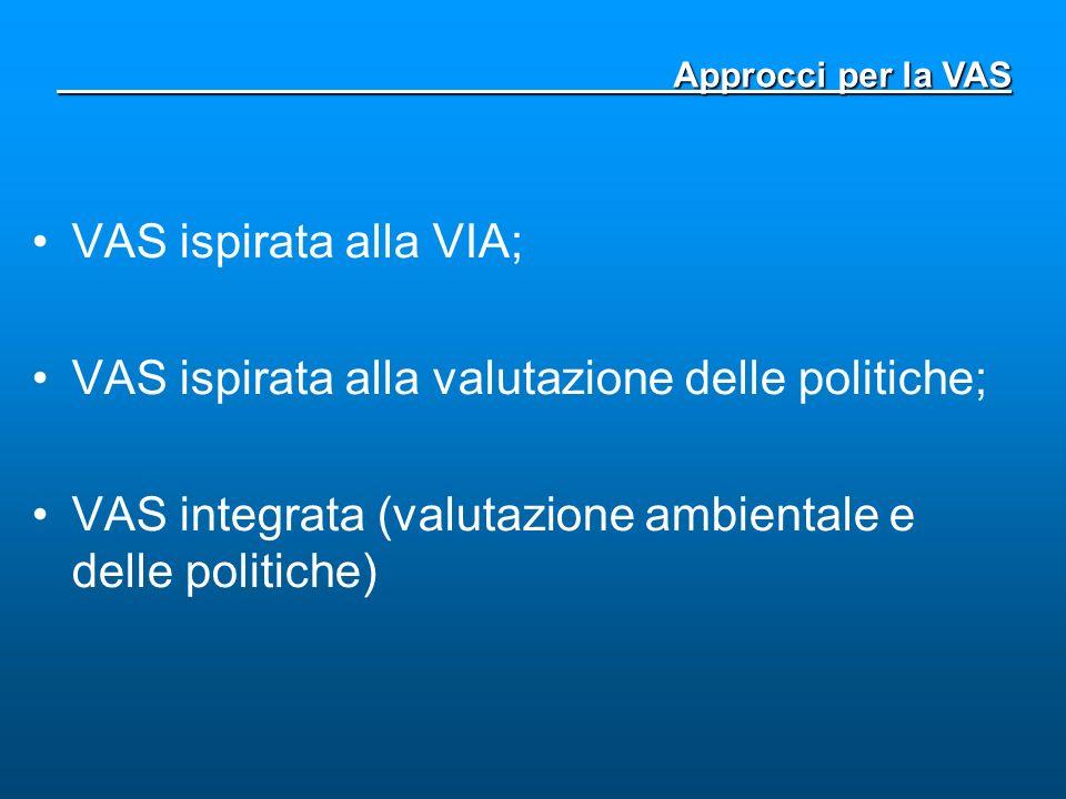 VAS ispirata alla VIA; VAS ispirata alla valutazione delle politiche; VAS integrata (valutazione ambientale e delle politiche) Approcci per la VAS App