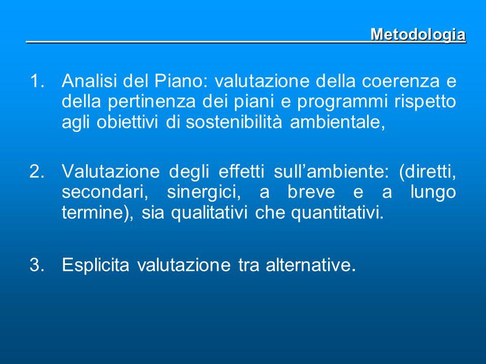 1.Analisi del Piano: valutazione della coerenza e della pertinenza dei piani e programmi rispetto agli obiettivi di sostenibilità ambientale, 2.Valuta