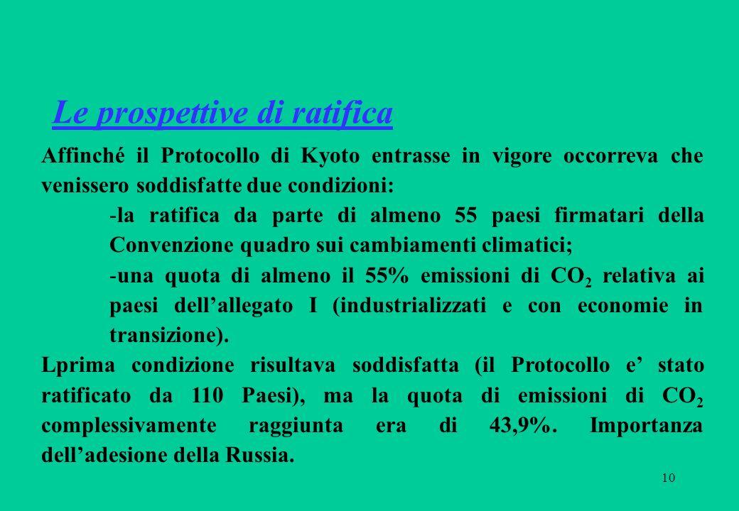 10 Le prospettive di ratifica Affinché il Protocollo di Kyoto entrasse in vigore occorreva che venissero soddisfatte due condizioni: -la ratifica da parte di almeno 55 paesi firmatari della Convenzione quadro sui cambiamenti climatici; -una quota di almeno il 55% emissioni di CO 2 relativa ai paesi dellallegato I (industrializzati e con economie in transizione).