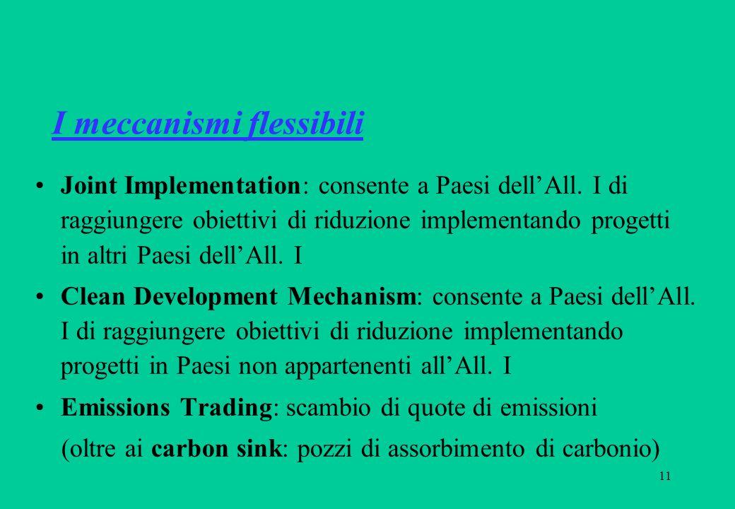 11 I meccanismi flessibili Joint Implementation: consente a Paesi dellAll. I di raggiungere obiettivi di riduzione implementando progetti in altri Pae