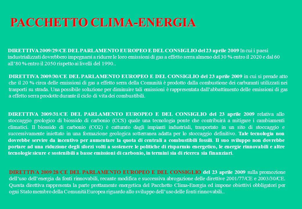 PACCHETTO CLIMA-ENERGIA DIRETTIVA 2009/29/CE DEL PARLAMENTO EUROPEO E DEL CONSIGLIO del 23 aprile 2009 In cui i paesi industrializzati dovrebbero impegnarsi a ridurre le loro emissioni di gas a effetto serra almeno del 30 % entro il 2020 e dal 60 all80 % entro il 2050 rispetto ai livelli del 1990..