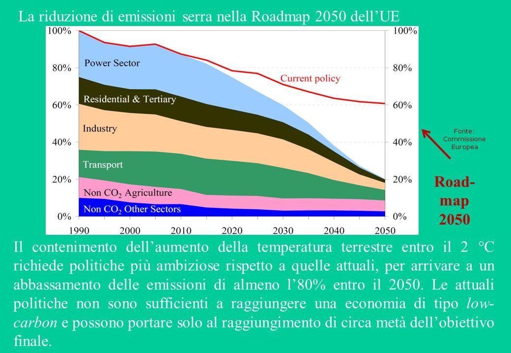 Fonte: Commissione Europea La riduzione di emissioni serra nella Roadmap 2050 dellUE rispetto allo scenario politiche attuali Road- map 2050 Il contenimento dellaumento della temperatura terrestre entro il 2 °C richiede politiche più ambiziose rispetto a quelle attuali, per arrivare a un abbassamento delle emissioni di almeno l80% entro il 2050.