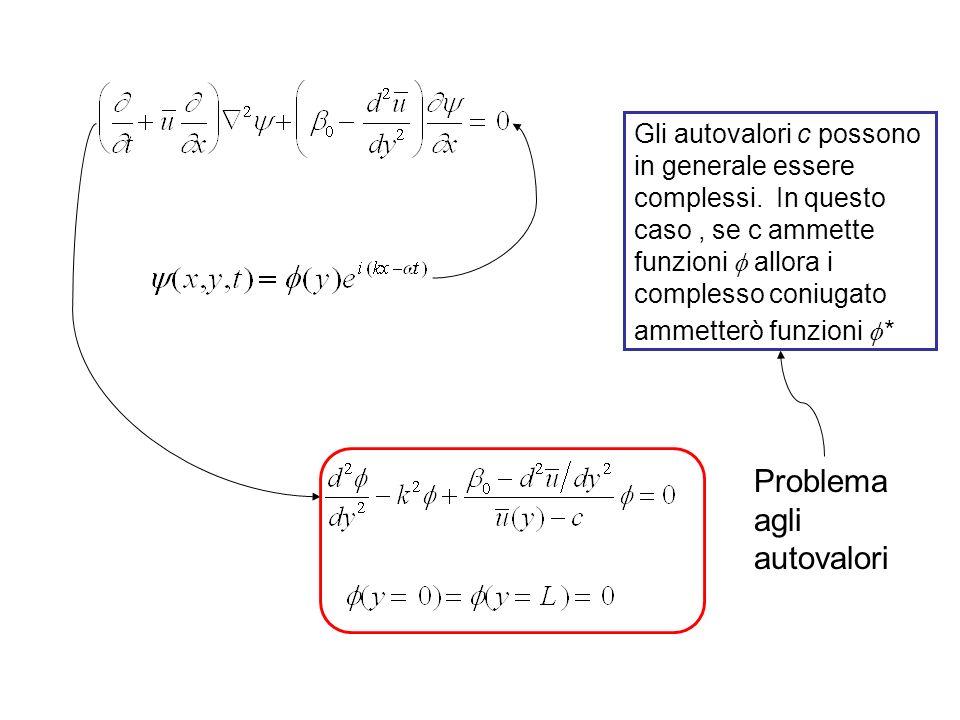 Problema agli autovalori Gli autovalori c possono in generale essere complessi. In questo caso, se c ammette funzioni allora i complesso coniugato amm