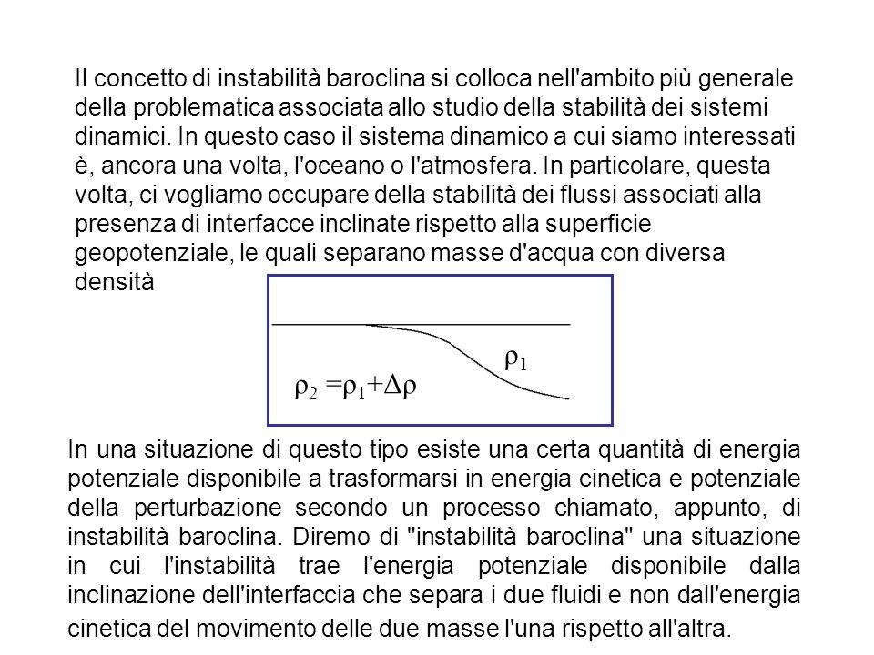 ρ 2 =ρ 1 +Δρ ρ1ρ1 Il concetto di instabilità baroclina si colloca nell'ambito più generale della problematica associata allo studio della stabilità de