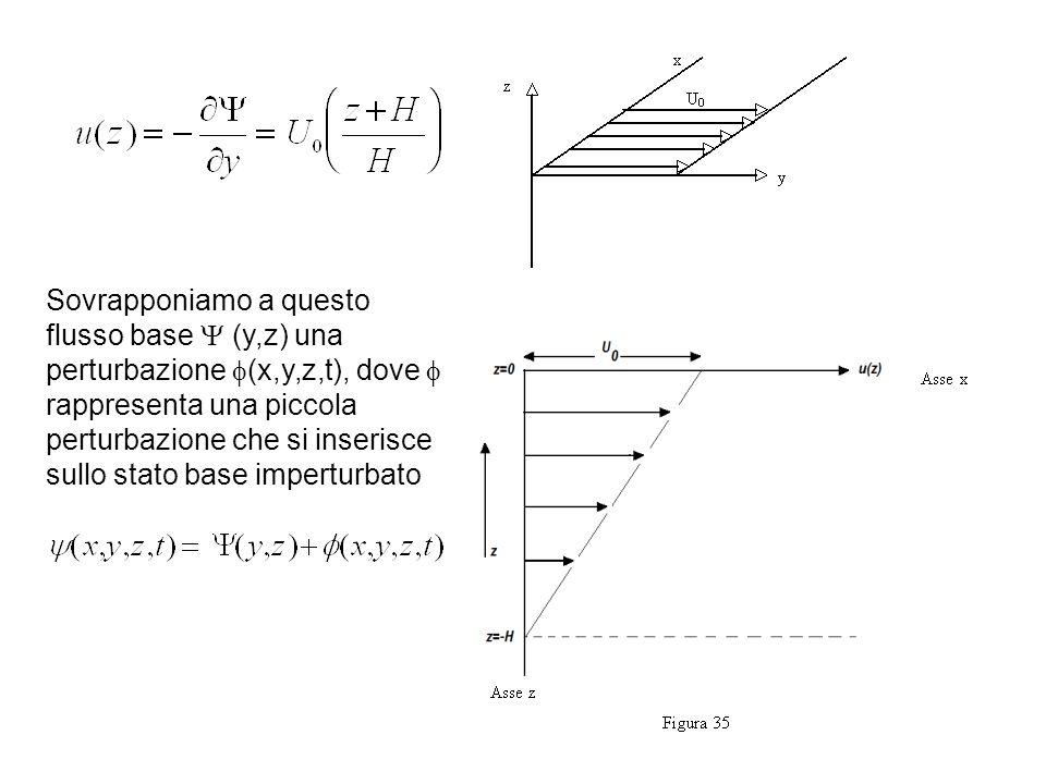 Sovrapponiamo a questo flusso base (y,z) una perturbazione (x,y,z,t), dove rappresenta una piccola perturbazione che si inserisce sullo stato base imp